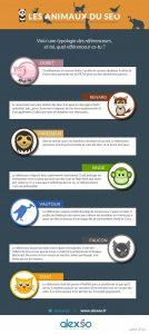 Infographie : les animaux du SEO